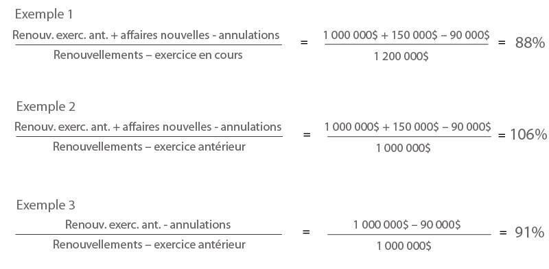 GS-KPI-examples-fr3